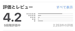 ドルフロのストアレビュー星4.2